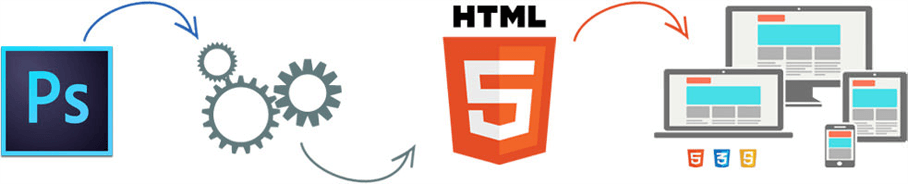 Photoshop to HTML conversion tutorial